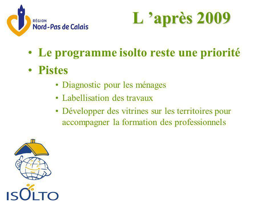 L 'après 2009 Le programme isolto reste une priorité Pistes Diagnostic pour les ménages Labellisation des travaux Développer des vitrines sur les terr
