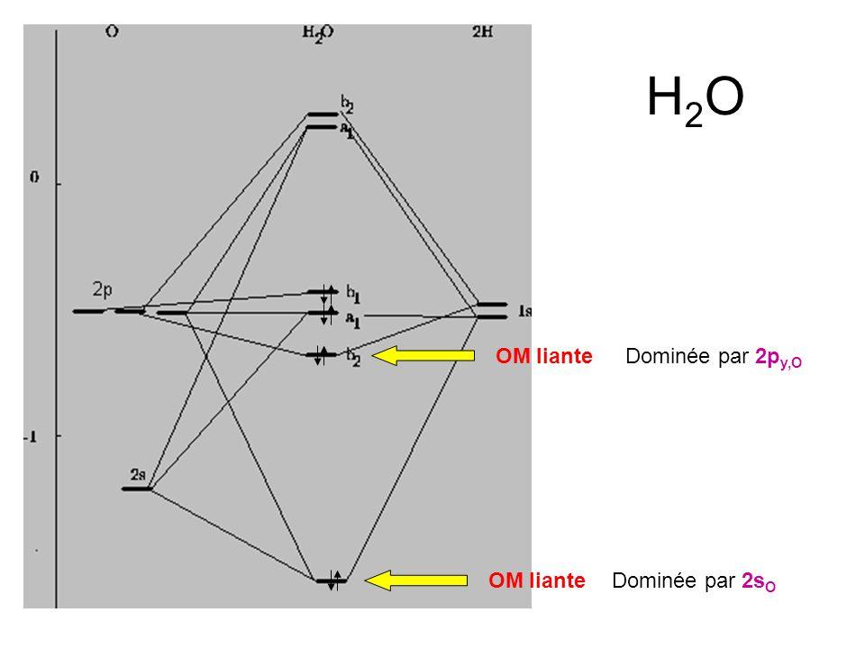 OM liante Dominée par 2s O Dominée par 2p y,O H2OH2O
