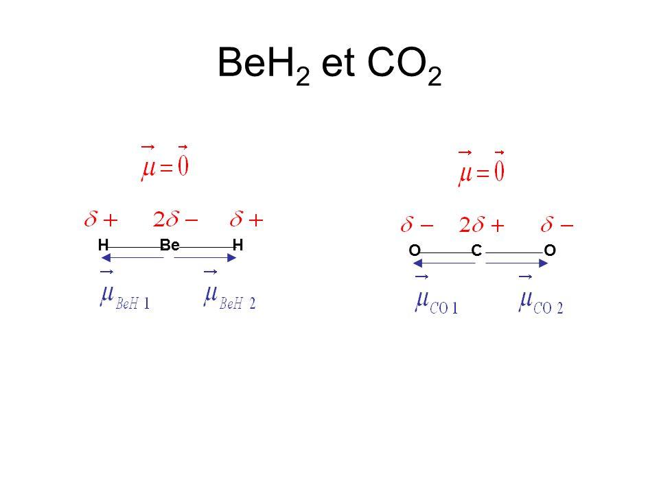 BeH 2 et CO 2 HHBe OOC