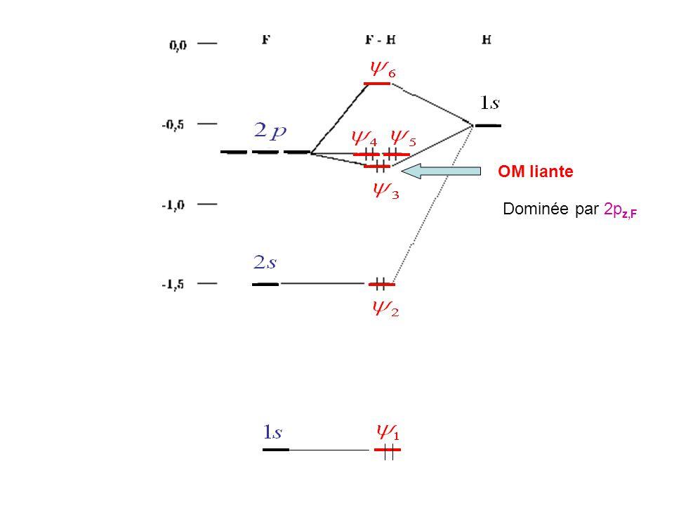 OM liante Dominée par 2p z,F