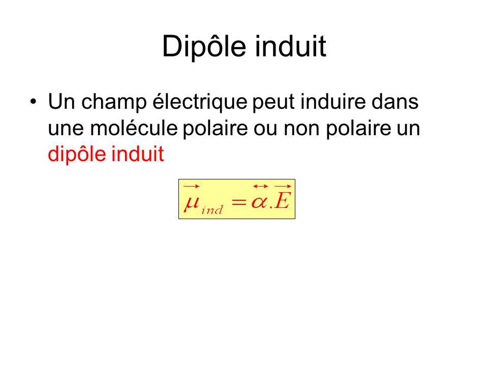 Dipôle induit Un champ électrique peut induire dans une molécule polaire ou non polaire un dipôle induit