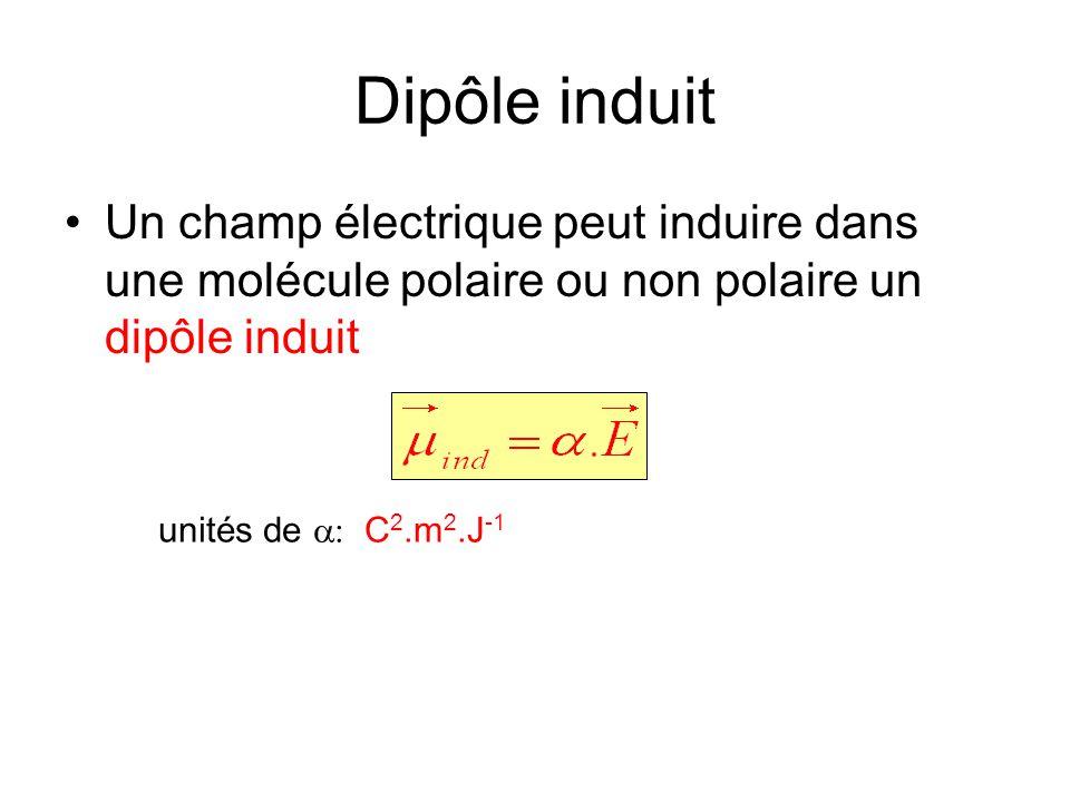 Dipôle induit Un champ électrique peut induire dans une molécule polaire ou non polaire un dipôle induit unités de  C 2.m 2.J -1