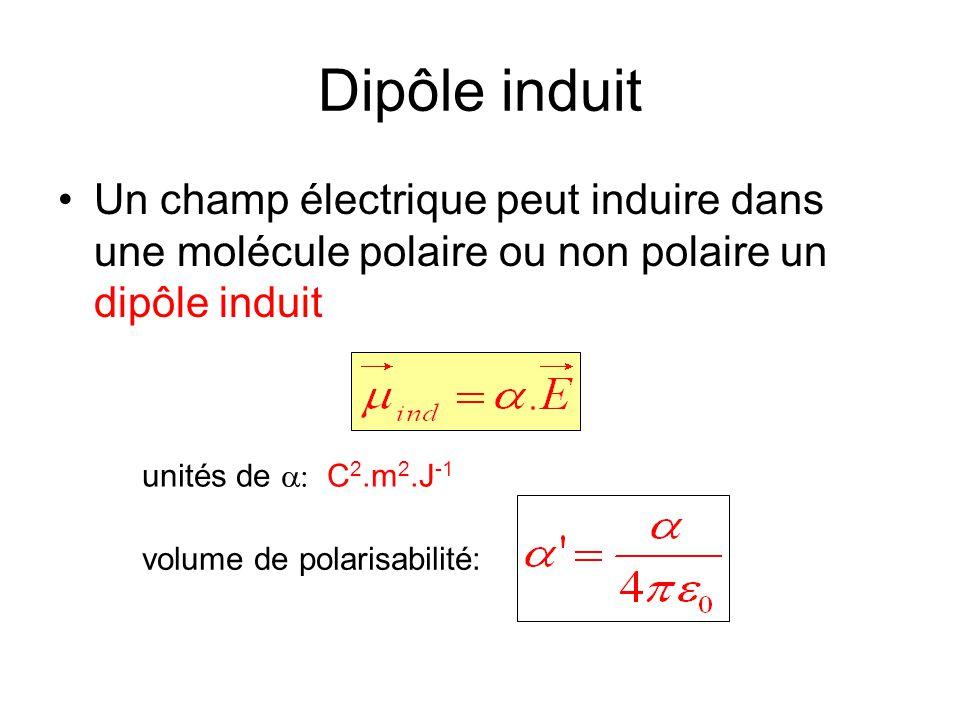 Dipôle induit Un champ électrique peut induire dans une molécule polaire ou non polaire un dipôle induit unités de  C 2.m 2.J -1 volume de polarisa