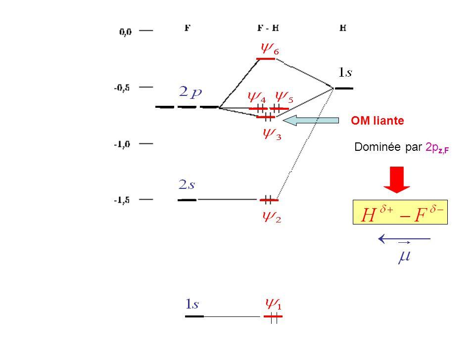 Dipôle induit Un champ électrique peut induire dans une molécule polaire ou non polaire un dipôle induit unités de  C 2.m 2.J -1 volume de polarisabilité:en m 3 comparable (en grandeur) au volume molaire
