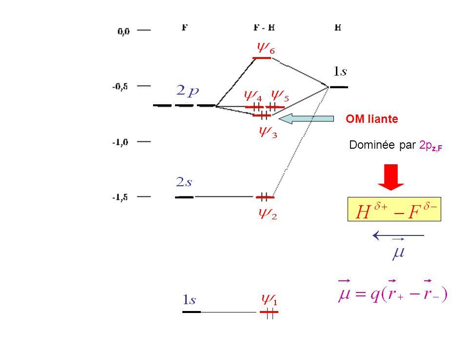 Forces intermoléculaires inclusion des forces répulsives r -12 ou exp(-r)