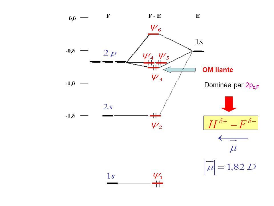 Interactions dipôle-dipôle induit molécule polaire (1) molécule non polaire (2) le dipôle induit suit le dipôle inducteur