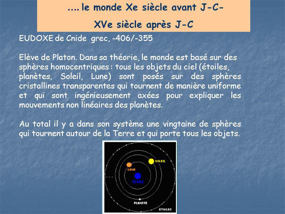 EUDOXE de Cnide grec, -406/-355 Elève de Platon. Dans sa théorie, le monde est basé sur des sphères homocentriques : tous les objets du ciel (étoiles,