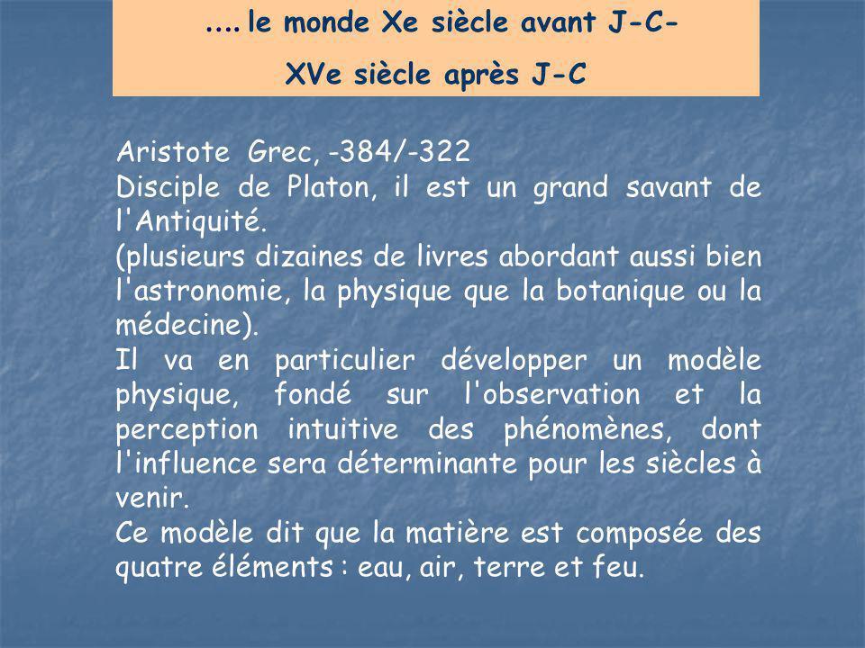 Aristote Grec, -384/-322 Disciple de Platon, il est un grand savant de l'Antiquité. (plusieurs dizaines de livres abordant aussi bien l'astronomie, la