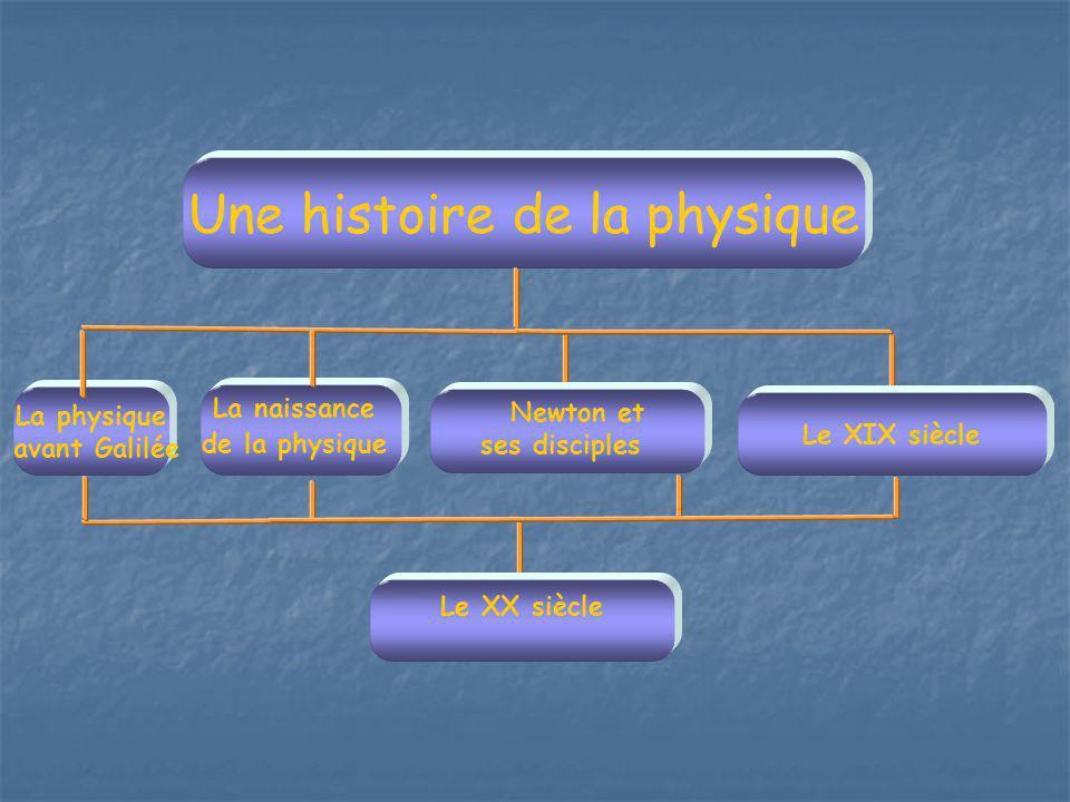 La physique (du grec phusikê, la nature) est la « science de la nature ».