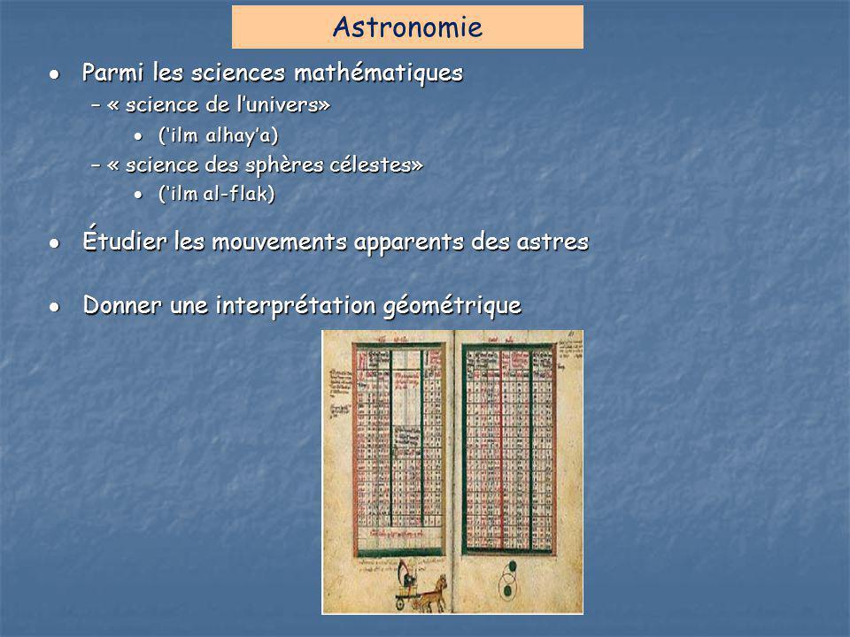 Astronomie  Parmi les sciences mathématiques – « science de l'univers»  ('ilm alhay'a) – « science des sphères célestes»  ('ilm al-flak)  Étudier