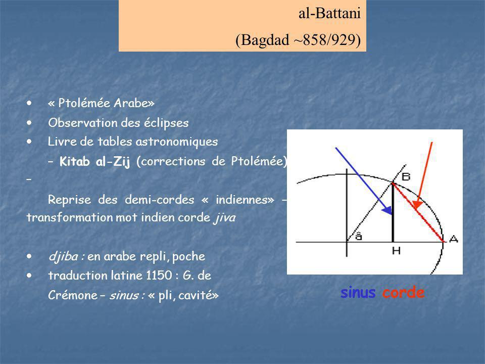 al-Battani (Bagdad ~858/929) sinus corde  « Ptolémée Arabe»  Observation des éclipses  Livre de tables astronomiques – Kitab al-Zij (corrections de