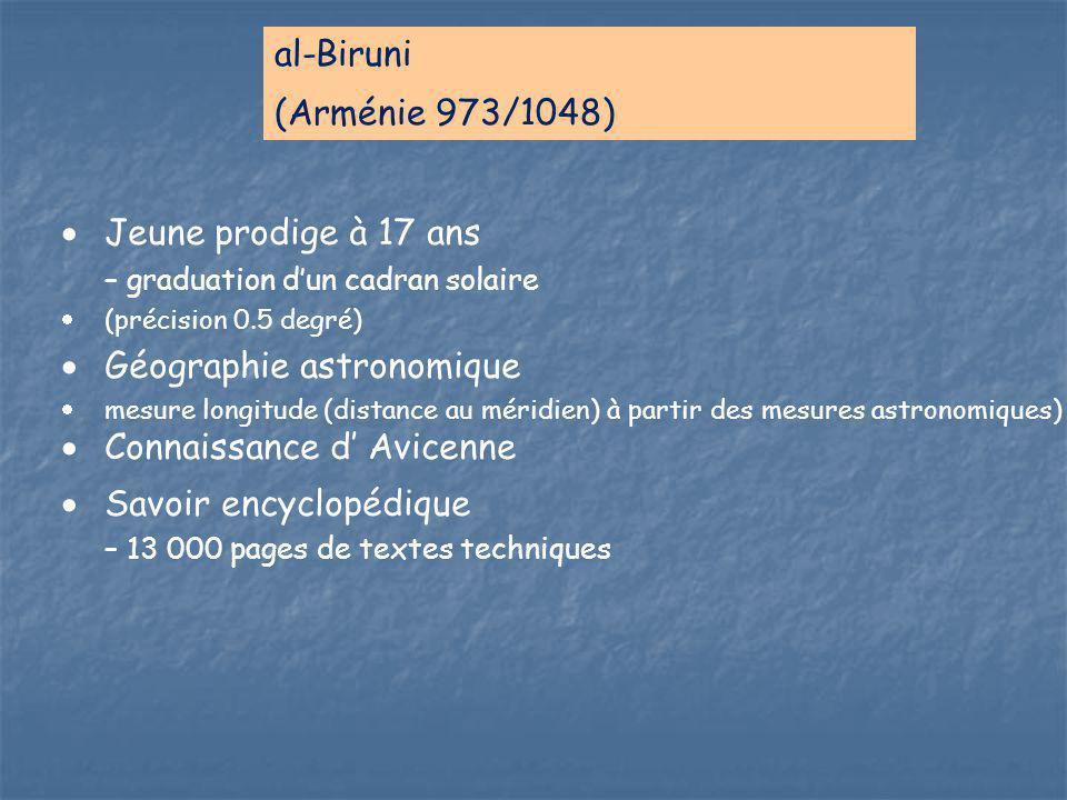 al-Biruni (Arménie 973/1048)  Jeune prodige à 17 ans – graduation d'un cadran solaire  (précision 0.5 degré)  Géographie astronomique  mesure long