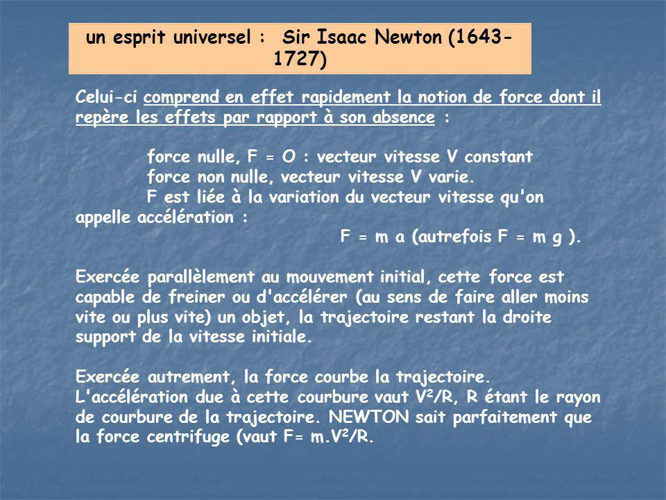 un esprit universel : Sir Isaac Newton (1643- 1727) Celui-ci comprend en effet rapidement la notion de force dont il repère les effets par rapport à s