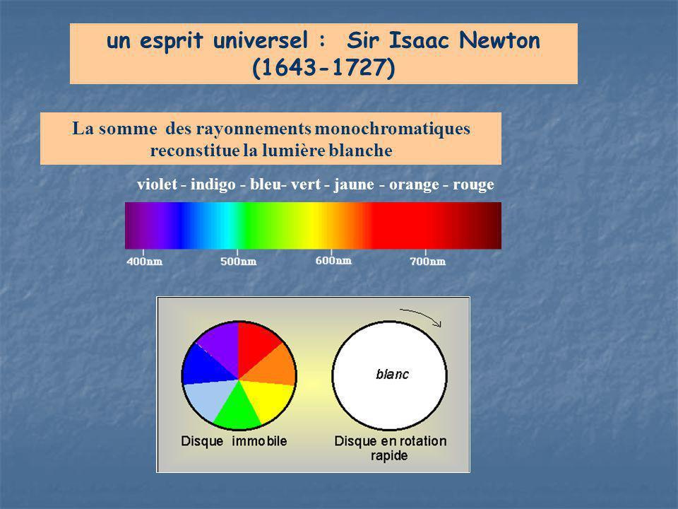 un esprit universel : Sir Isaac Newton (1643-1727) violet - indigo - bleu- vert - jaune - orange - rouge La somme des rayonnements monochromatiques re