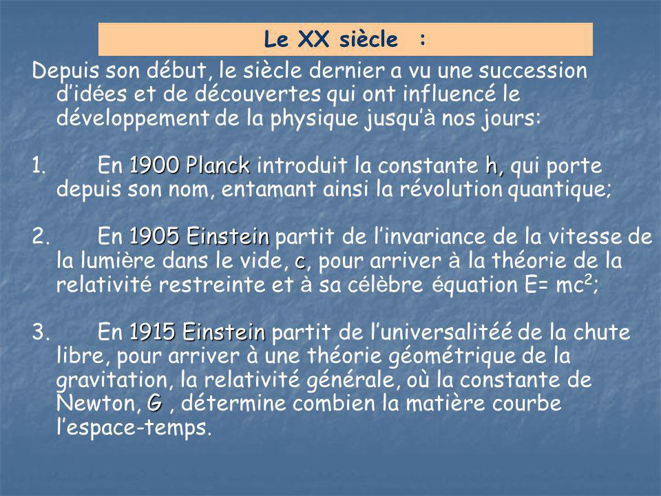 Le XX siècle : Depuis son début, le siècle dernier a vu une succession d'id é es et de découvertes qui ont influencé le développement de la physique j