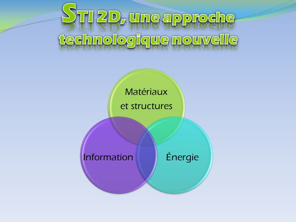 Matériaux et structures ÉnergieInformation
