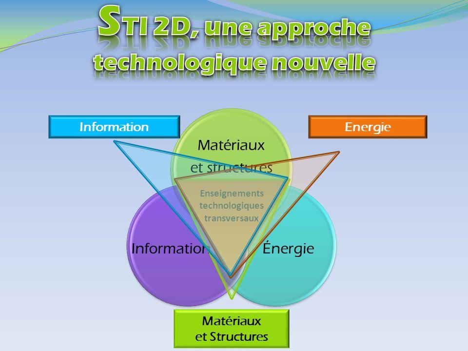Matériaux et structures ÉnergieInformation Enseignements technologiques transversaux Matériaux et Structures Energie Information