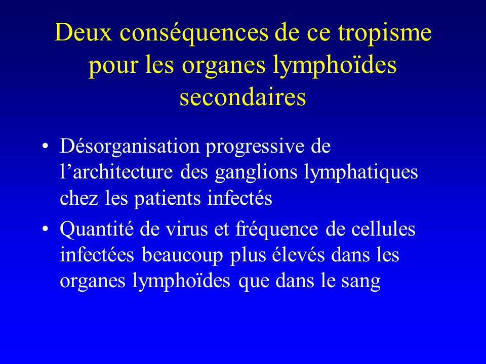 Deux conséquences de ce tropisme pour les organes lymphoïdes secondaires Désorganisation progressive de l'architecture des ganglions lymphatiques chez les patients infectés Quantité de virus et fréquence de cellules infectées beaucoup plus élevés dans les organes lymphoïdes que dans le sang