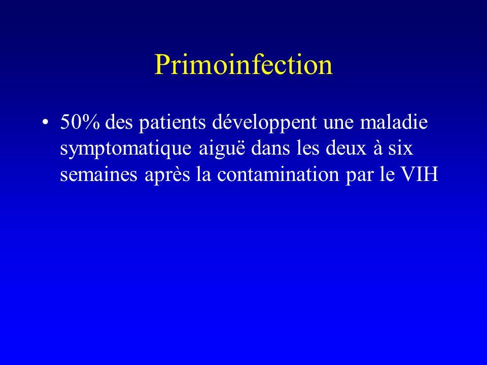 Primoinfection 50% des patients développent une maladie symptomatique aiguë dans les deux à six semaines après la contamination par le VIH