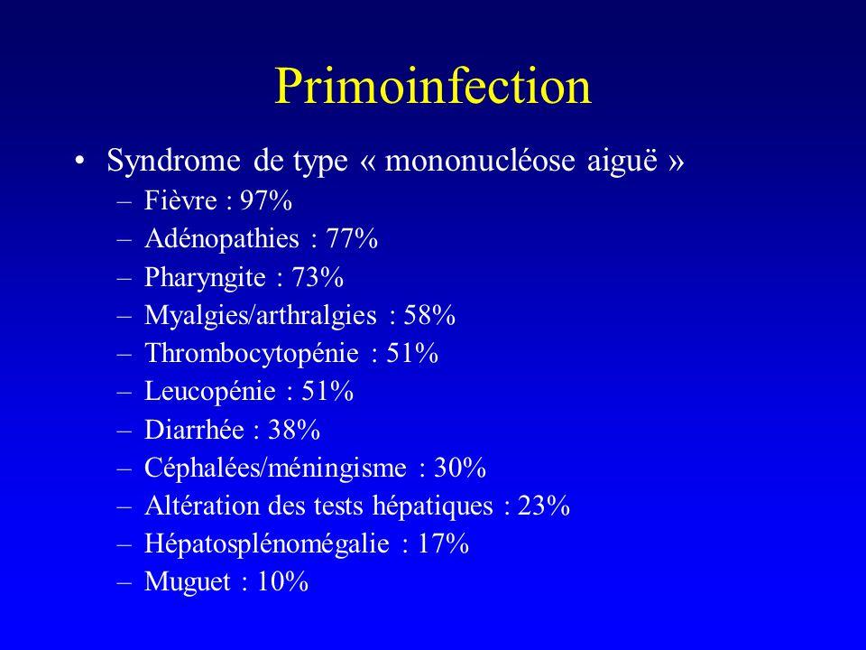Primoinfection Syndrome de type « mononucléose aiguë » –Fièvre : 97% –Adénopathies : 77% –Pharyngite : 73% –Myalgies/arthralgies : 58% –Thrombocytopénie : 51% –Leucopénie : 51% –Diarrhée : 38% –Céphalées/méningisme : 30% –Altération des tests hépatiques : 23% –Hépatosplénomégalie : 17% –Muguet : 10%