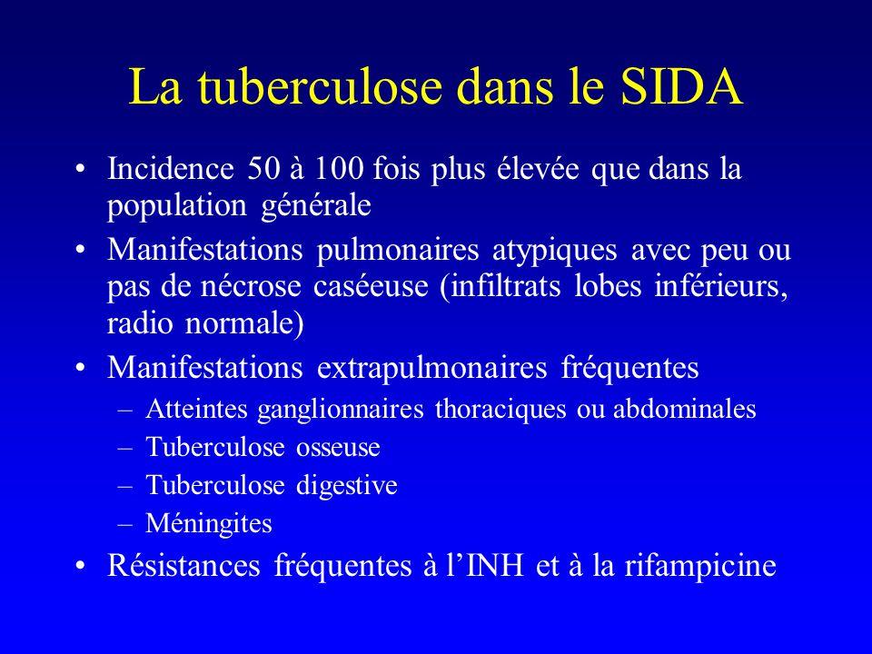 La tuberculose dans le SIDA Incidence 50 à 100 fois plus élevée que dans la population générale Manifestations pulmonaires atypiques avec peu ou pas de nécrose caséeuse (infiltrats lobes inférieurs, radio normale) Manifestations extrapulmonaires fréquentes –Atteintes ganglionnaires thoraciques ou abdominales –Tuberculose osseuse –Tuberculose digestive –Méningites Résistances fréquentes à l'INH et à la rifampicine