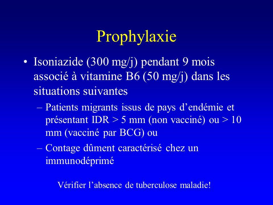 Prophylaxie Isoniazide (300 mg/j) pendant 9 mois associé à vitamine B6 (50 mg/j) dans les situations suivantes –Patients migrants issus de pays d'endémie et présentant IDR > 5 mm (non vacciné) ou > 10 mm (vacciné par BCG) ou –Contage dûment caractérisé chez un immunodéprimé Vérifier l'absence de tuberculose maladie!