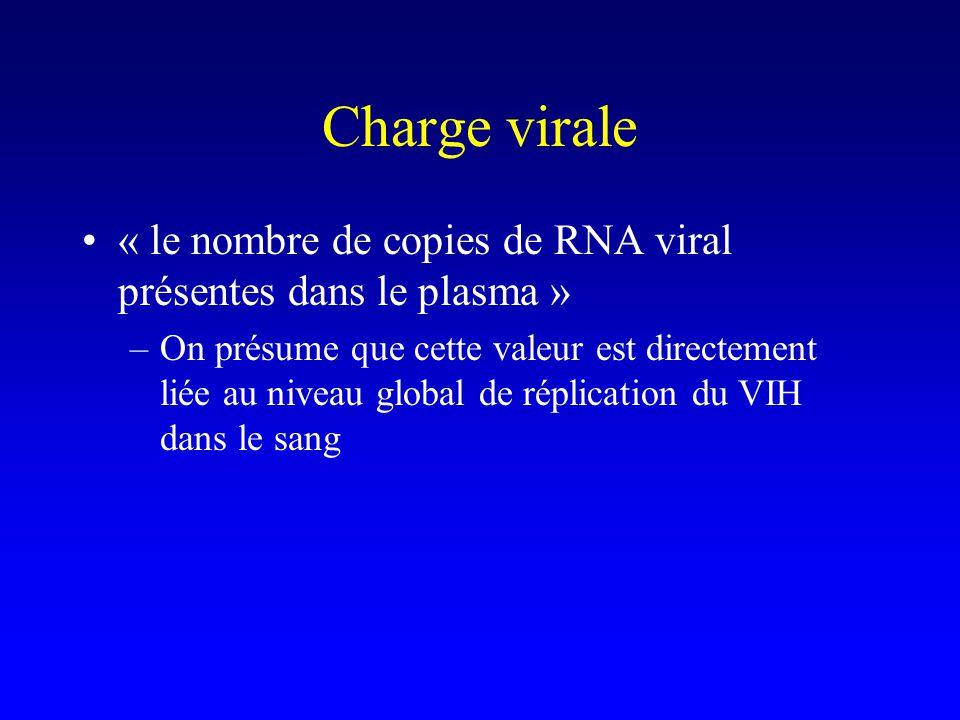 Charge virale « le nombre de copies de RNA viral présentes dans le plasma » –On présume que cette valeur est directement liée au niveau global de réplication du VIH dans le sang