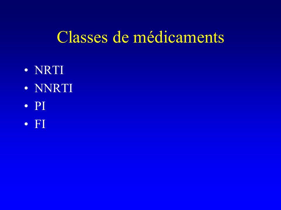 Classes de médicaments NRTI NNRTI PI FI