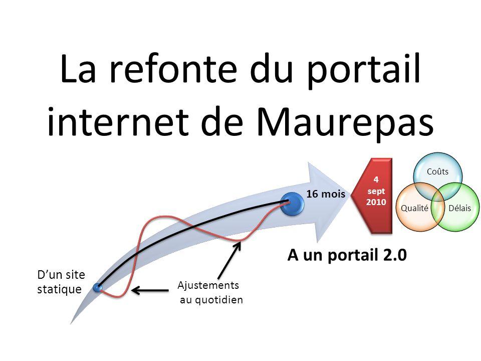 La refonte du portail internet de Maurepas Ajustements au quotidien Coûts DélaisQualité 16 mois 4 sept 2010