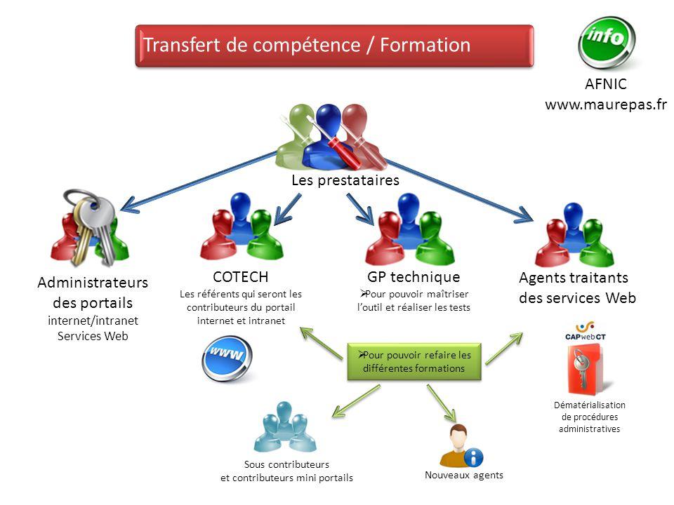  Pour pouvoir refaire les différentes formations Sous contributeurs et contributeurs mini portails Nouveaux agents Transfert de compétence / Formatio