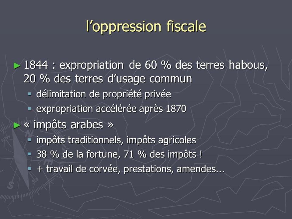 l'oppression fiscale ► 1844 : expropriation de 60 % des terres habous, 20 % des terres d'usage commun  délimitation de propriété privée  expropriati