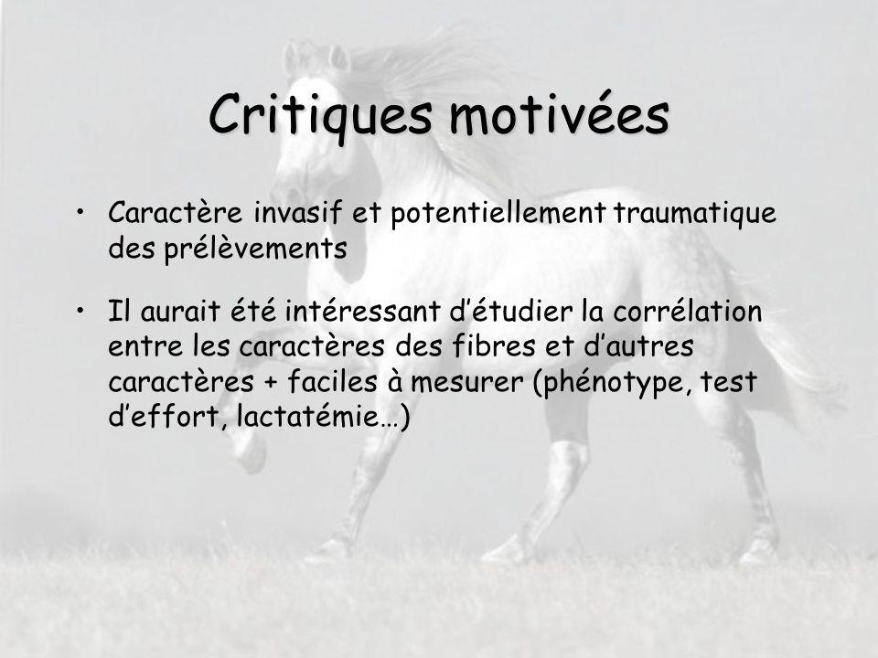 Usages en tant que futur vétérinaire Conseil aux éleveurs pour la sélection des reproducteurs Evaluation du potentiel d'un cheval avant sa mise à l'entraînement