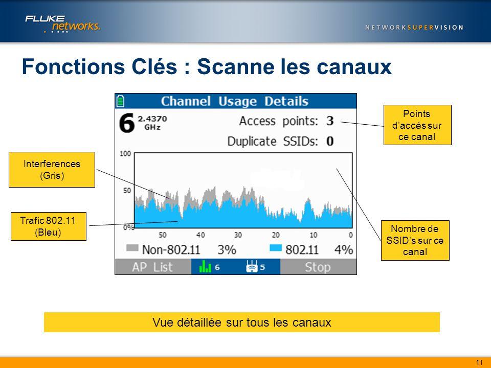 11 Fonctions Clés : Scanne les canaux Vue détaillée sur tous les canaux Interferences (Gris) Trafic 802.11 (Bleu) Points d'accés sur ce canal Nombre de SSID's sur ce canal