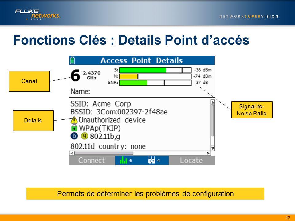 12 Fonctions Clés : Details Point d'accés Permets de déterminer les problèmes de configuration Details Signal-to- Noise Ratio Canal