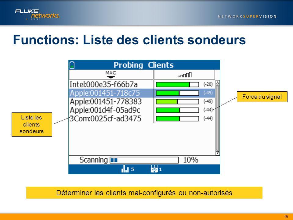 15 Functions: Liste des clients sondeurs Déterminer les clients mal-configurés ou non-autorisés Liste les clients sondeurs Force du signal