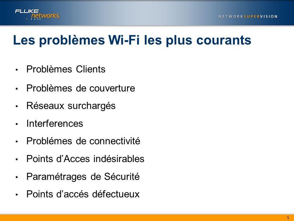 5 Les problèmes Wi-Fi les plus courants Problèmes Clients Problèmes de couverture Réseaux surchargés Interferences Problémes de connectivité Points d'Acces indésirables Paramétrages de Sécurité Points d'accés défectueux
