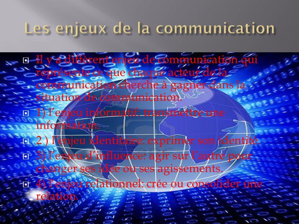  Il y a diffèrent enjeu de communication qui représente ce que chaque acteur de la communication cherche à gagner dans la situation de communication.