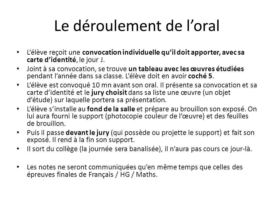 Le déroulement de l'oral L'élève reçoit une convocation individuelle qu'il doit apporter, avec sa carte d'identité, le jour J. Joint à sa convocation,