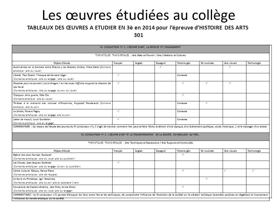 Les œuvres étudiées au collège TABLEAUX DES ŒUVRES A ETUDIER EN 3è en 2014 pour l'épreuve d'HISTOIRE DES ARTS 301 FIL CONDUCTEUR N° 1 : L'ŒUVRE D'ART,