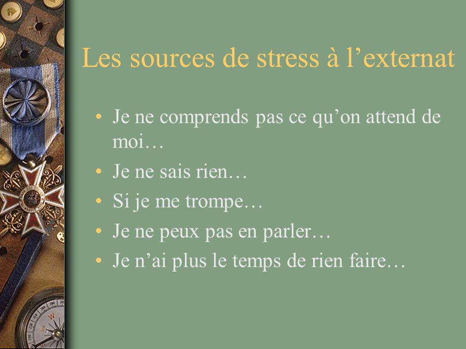 Les sources de stress à l'externat Je ne comprends pas ce qu'on attend de moi… Je ne sais rien… Si je me trompe… Je ne peux pas en parler… Je n'ai plu