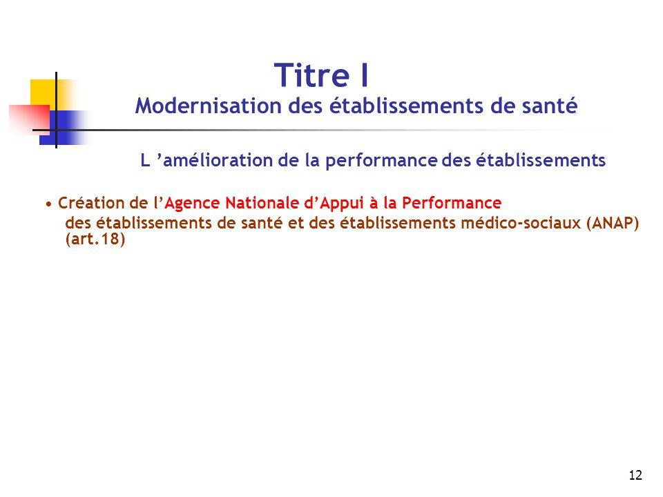 12 Titre I Modernisation des établissements de santé L 'amélioration de la performance des établissements Création de l'Agence Nationale d'Appui à la