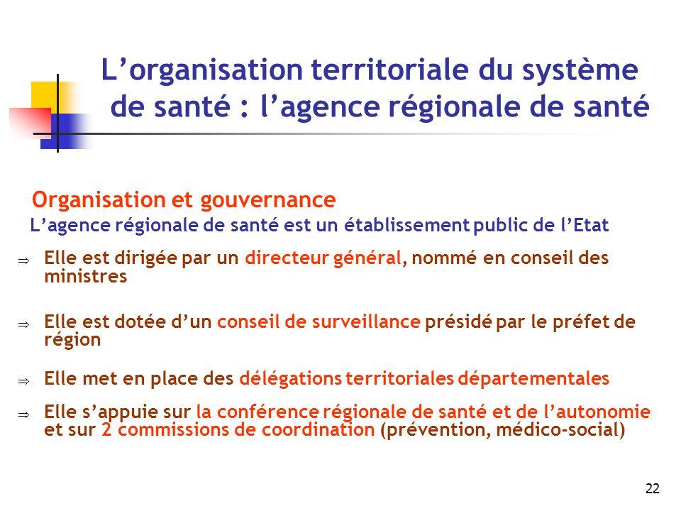 22 L'organisation territoriale du système de santé : l'agence régionale de santé Organisation et gouvernance L'agence régionale de santé est un établi