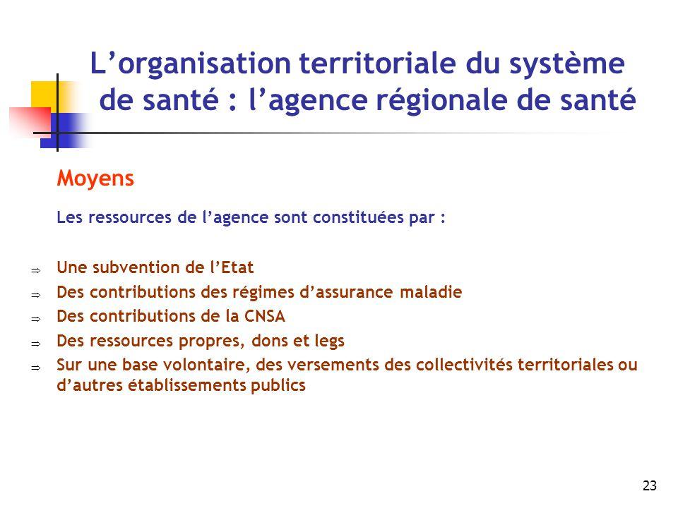 23 L'organisation territoriale du système de santé : l'agence régionale de santé Moyens Les ressources de l'agence sont constituées par :  Une subven