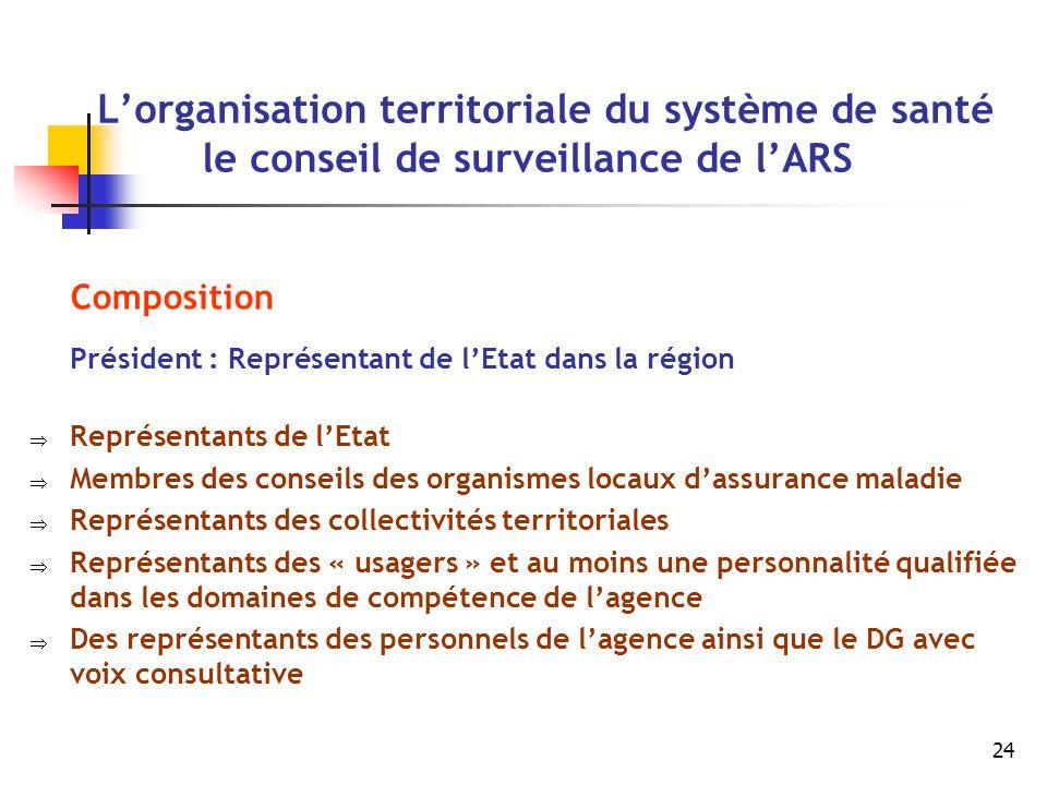 24 L'organisation territoriale du système de santé le conseil de surveillance de l'ARS Composition Président : Représentant de l'Etat dans la région 