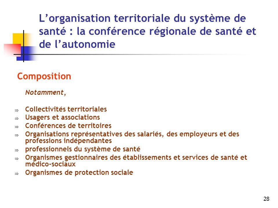 28 L'organisation territoriale du système de santé : la conférence régionale de santé et de l'autonomie Composition Notamment,  Collectivités territo