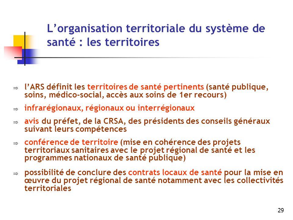 29 L'organisation territoriale du système de santé : les territoires  l'ARS définit les territoires de santé pertinents (santé publique, soins, médic