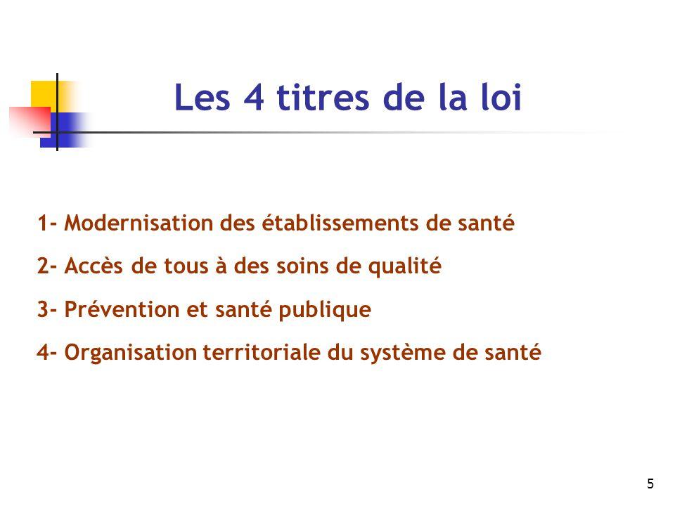 5 Les 4 titres de la loi 1- Modernisation des établissements de santé 2- Accès de tous à des soins de qualité 3- Prévention et santé publique 4- Organ