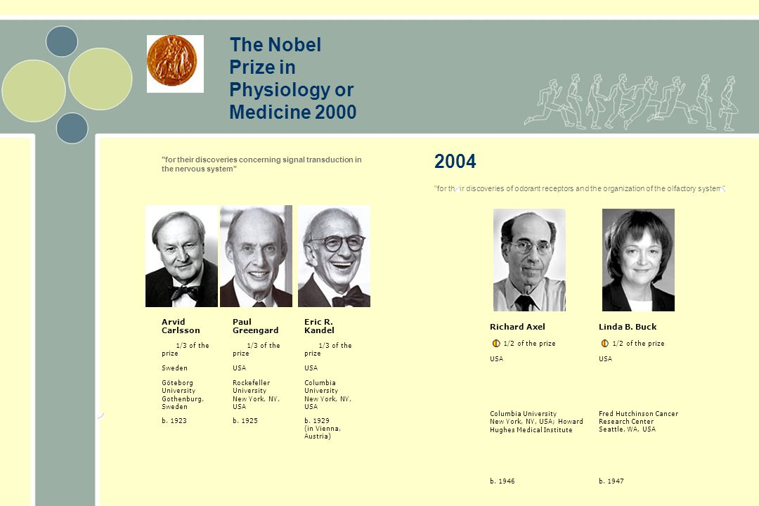 The Nobel Prize in Physiology or Medicine 2000 for their discoveries concerning signal transduction in the nervous system Arvid Carlsson Paul Greengard Eric R.