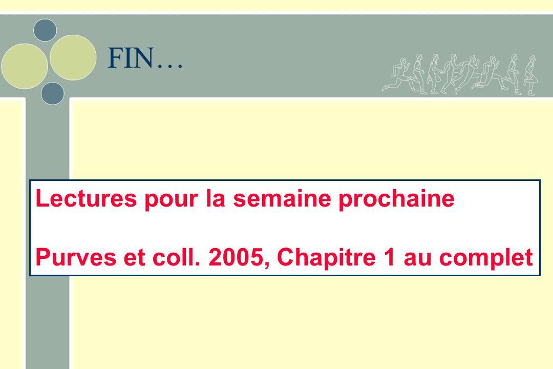 FIN… Lectures pour la semaine prochaine Purves et coll. 2005, Chapitre 1 au complet