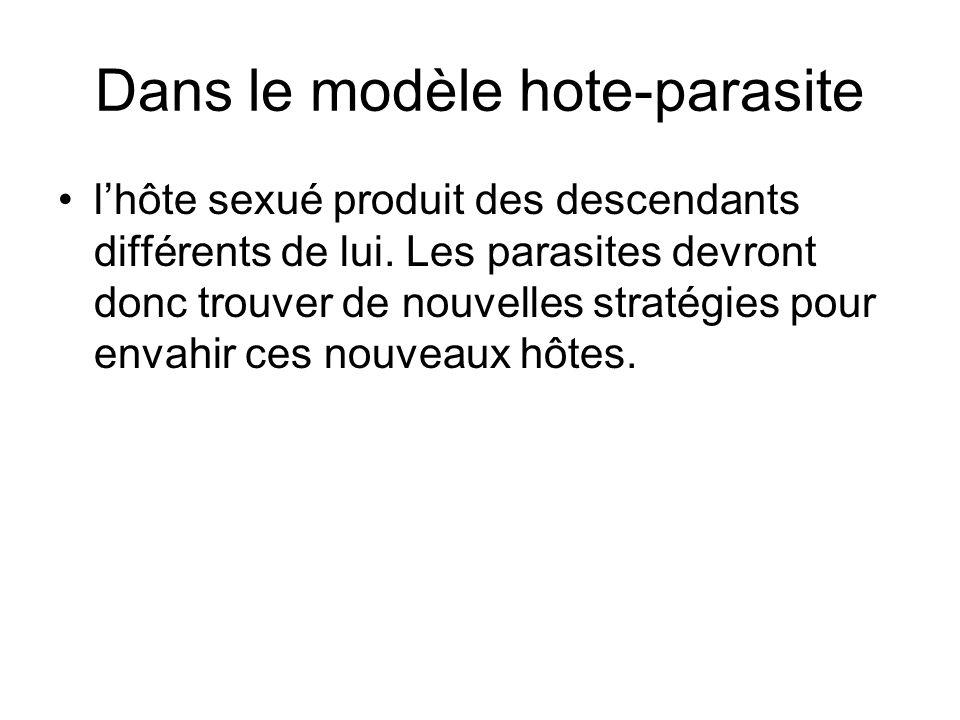 Dans le modèle hote-parasite l'hôte sexué produit des descendants différents de lui. Les parasites devront donc trouver de nouvelles stratégies pour e